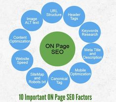 What Are the Most Important SEO Ranking Factors? 1. A Secure and Accessible Website 2. Page Speed (Including Mobile Page Speed) 3. Mobile Friendliness 4. Domain Age, URL, and Authority 5. Optimized Content 6. Technical SEO 7. User Experience (RankBrain) 8. Links 9. Social Signals 10. Real Business Information Seo Marketing, Digital Marketing, Seo Ranking, On Page Seo, Tag Image, Seo Tools, Digital Strategy, Trending Topics, Search Engine Optimization