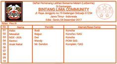 Info terbaru di Bintang Lima Community  Latihan Bersama Malam (Latberma) Rutin Edisi : Senin, 04 Desember 2017