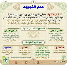 Pin By Ines Boughattas On قرآن Quran Book Islamic Phrases Islam Facts