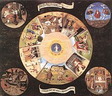 Seven deadly sins - Wikipedia, the free encyclopedia