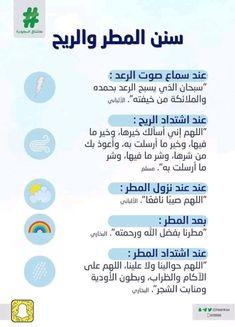 Spread To Islam