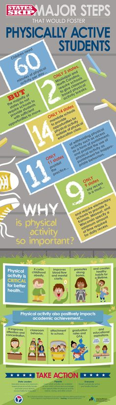 Students need at least 60 minutes of physical activity a day! #shapeofthenation #infographic