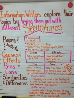 Unit 3: Information Writing. Looks like Lucy Calkins.