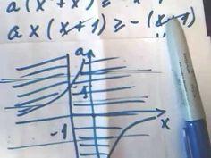 Для каждого значения параметра найти все решения некоторого уравнения или выехали одновременно из пунктов А и В, расстояние между которыми 28 км, навстречу. Как решить ЕГЭ на 100 баллов?