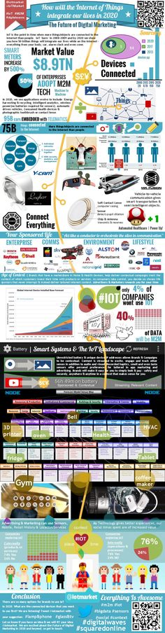 How will the internet of things integrate our lives in 2020 #infografia #infographic #internet