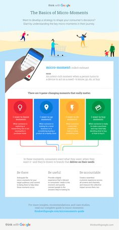 Google's Micromoments Online Marketing, Digital Marketing, Think With Google, Game Change, Consumer Behaviour, Journey, Behavior, Need To Know, Psychology