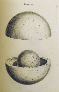 Thomas Wright, An original Theory or New Hypothesis of the Universe, 1750. Plate XXVI.