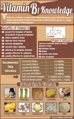 Vitamin B1 Knowledge ►► http://www.herbs-info.com/blog/vitamin-b1-knowledge/?i=p