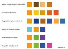 Nyomdtatáshoz színharmónia minta Monitor, Bar Chart, Company Logo, Tutorials, Draw, To Draw, Sketch, Tekenen, Drawing