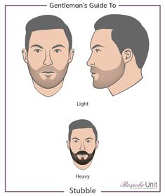 e926d1a117bf3 Bespoke Unit Guide to Stubble Styles Graphic Stubble Styles