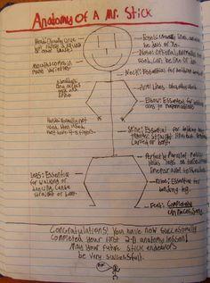 "Always Write: Meet ""Mr. Stick""--our classroom's ""Margin Mascot"""