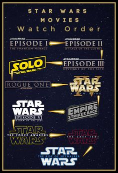 The Star Wars Films In Order To Watch And By Release Date, the viewing order of the Star Wars Movies, with and without the TV series, and free infographic. Avengers Movies In Order, Marvel Movies In Order, Star Wars Timeline, Star Wars Watch, Star Wars Episode Iv, Star Wars Girls, Movie Marathon, Family Movie Night, Star Wars Poster
