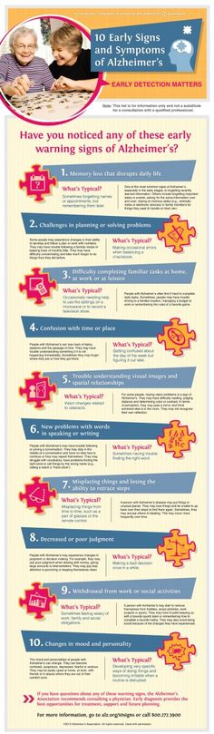 Early Signs and Symptoms of Alzheimer's Infographic