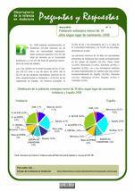 Población extranjera menor de 18 años según lugar de nacimiento, 2009