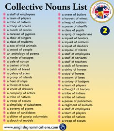 Collective Nouns List in English - English Grammar Here Teaching English Grammar, English Writing Skills, English Vocabulary Words, English Language Learning, German Language, Japanese Language, Teaching Spanish, Spanish Language, French Language