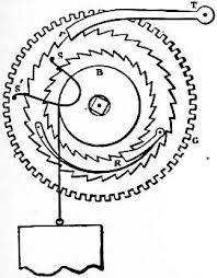 Image result for riefler escapement