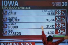 """Trump dealt blow by Cruz in Iowa vote   """"Tonight is a victory for courageous conservatives"""" he declared to great applause as he railed against Washington lobbyists and the media.  He took 28% of the Republican vote beating his rival the once frontrunner Donald Trump and Marco Rubio. Votes in the Democratic race are still being counted and some US media have declared it a dead heat. With 95% of results confirmed Hillary Clinton clung to the narrowest of leads over Bernie Sanders and told…"""