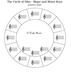 Circle Of Fifths Printable Worksheet