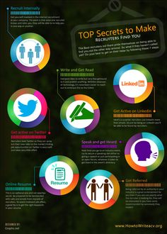 top 10 secrets to make recruiters find you ~ Infographic