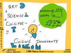 Cuisine Innovante Conférence de Paris sud Chaire Française d'Innovation Culinaire
