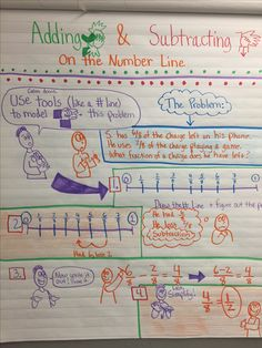 Adding and subtracting fractions on the number line for 4th grade deaf ed with ASL