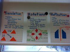 Grade 3 math - motion geometry