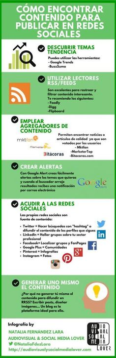 Infografía: Cómo encontrar contenido para publicar en redes sociales #SocialMedia #CommunityManager     $7 Can Change Your Life! And Its Fun! Click Here!