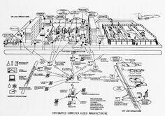 93131ae2fcc4a058b915e13403aa21b7--computer-tech Yamaha Outboard Schematic Diagram on yamaha wiring harness diagram, yamaha 150 outboard wiring diagram, brake schematic diagram, bmw schematic diagram, boat ignition switch wiring diagram, honda schematic diagram, tohatsu outboard wiring diagram, motorcycle schematic diagram, home schematic diagram, suzuki schematic diagram, minn kota schematic diagram, yamaha marine outboard wiring diagram, mercury outboard motor schematic diagram, yamaha outboard steering diagram, yamaha outboard lower unit diagram, yamaha 90 hp outboard diagram, yamaha 703 remote control wiring diagram, yamaha v star 650 carburetor diagram, yamaha carburetors exploded views, yamaha vega force wiring diagrams,