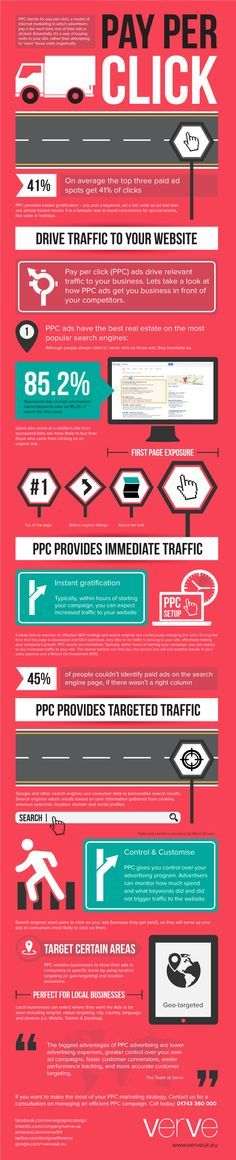 139 Best PPC images | Digital marketing, Pay per click