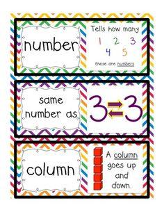 Kindergarten Envision Math Vocabulary Cards