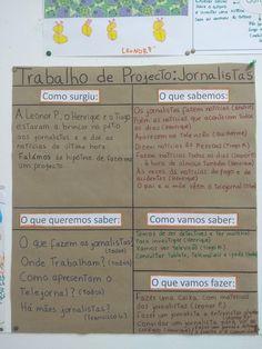 Material Didático, Classroom Projects, Social Skills, Kindergarten, Education, School, Kids Activity Ideas, Rules For Kids, Classroom Arrangement