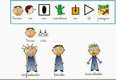 RECURSOS AULA DE APOYO: TRABAJANDO RECONOCIMIENTO DE EMOCIONES Speech Therapy, Projects To Try, Comics, School, Crafts, Tea, Therapy Ideas, Spanish, Tools