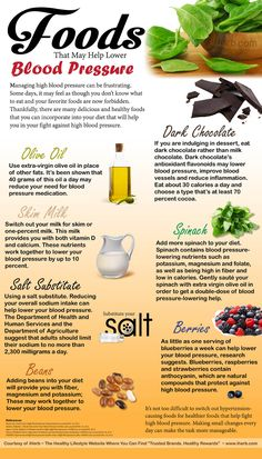 Foods That May Help Lower Blood Pressure (Infographic)