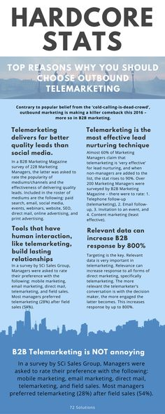 Fame Rodriguez - Quora Outbound Telemarketing Infographics - tele marketing manager resume