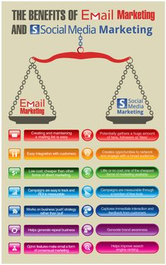 Beneficios del email marketing vs Social Media Marketing #infografia #infographic #marketing