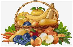 fruit basket free chart