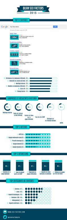 infographie seo factors