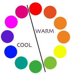 Color Theory: Warm vs. Cool I'm definitely on the cool side (except for the red; it needs to be included on my side!!!). WAIT! I've got a better idea: move that 'stick' to the right one space; then the red is on the left and the medium yellow green is on the right.