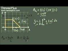 Área de una superficie de revolución (teorema de pappus) ejemplo 2