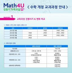 korea_math_1
