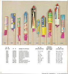 Fireworks Box, Vintage Fireworks, Red Lantern, Lanterns, Nostalgia, Party Ideas, Posters, Retro, Lamps