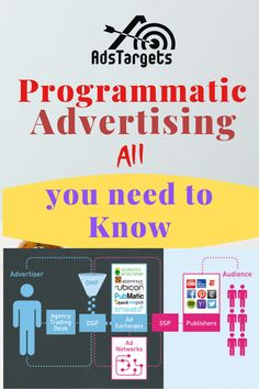 Programmatic advertising is what you need to know as a digital marketer. I tool some to write about it in order to equip you with all the knowledge you need to excel with your programmatic advertising. Technology Quotes, Technology Hacks, Medical Technology, Computer Technology, Technology Logo, Educational Technology, Technology Apple, Technology Wallpaper, Futuristic Technology