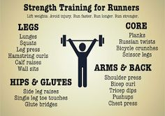 Canadian Girl Runs.: Strength Training for Runners.