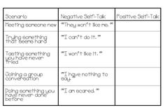 """Momentous Institute- """"I'm My Own Best Friend"""" a lesson on negative self-talk vs. positive self-talk Positive Self Talk, Negative Self Talk, Positive Discipline, Self Esteem Worksheets, Social Emotional Learning, Social Skills, Counseling Activities, Group Counseling, Therapy Worksheets"""