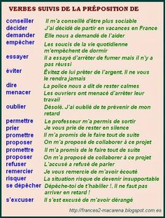 Infinitive plus preposition French Verbs, French Grammar, French Phrases, French Quotes, French Expressions, French Language Lessons, French Language Learning, French Lessons, French Teacher