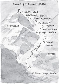 climbing route from Mount Everest Base Camp to the summit Mountain Climbing, Rock Climbing, Mountain Biking, Zhangjiajie, Mount Everest Base Camp, Nepal Mount Everest, Monte Everest, Climbing Everest, Mountaineering