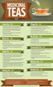 Medicinal Teas [infographic]