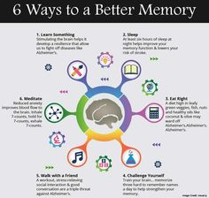 Are you looking for ways to improve memory? A simple technique to improve memory is to stimulate brain function using memory-enhancing techniques. Increase Memory, Brain Memory, Brain Facts, Brain Science, Brain Training, Study Skills, Self Improvement Tips, Brain Health, Med School