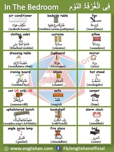 Bedroom Vocabulary in Arabic and English with PDF Arabic Verbs, Arabic Phrases, Learn Turkish Language, Arabic Language, Learning Arabic For Beginners, Arabic Conversation, Arabic Alphabet For Kids, Arabic Lessons, Learning Websites