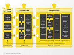 Commerce 3.0 Business model